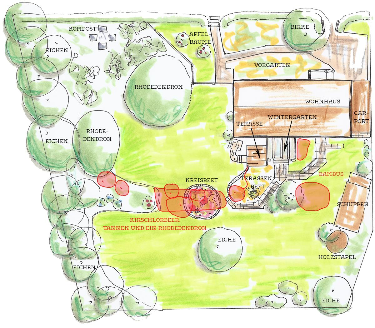 Gartenplan Änderungen bis April 2017